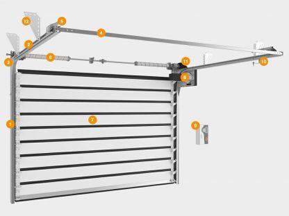 Скоростные ворота для гаража экстренной службы 4000х3700 2